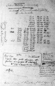 150 años de soledad Dimitri Mendeleiev