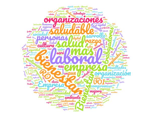 Bienestar laboral y organizaciones saludables