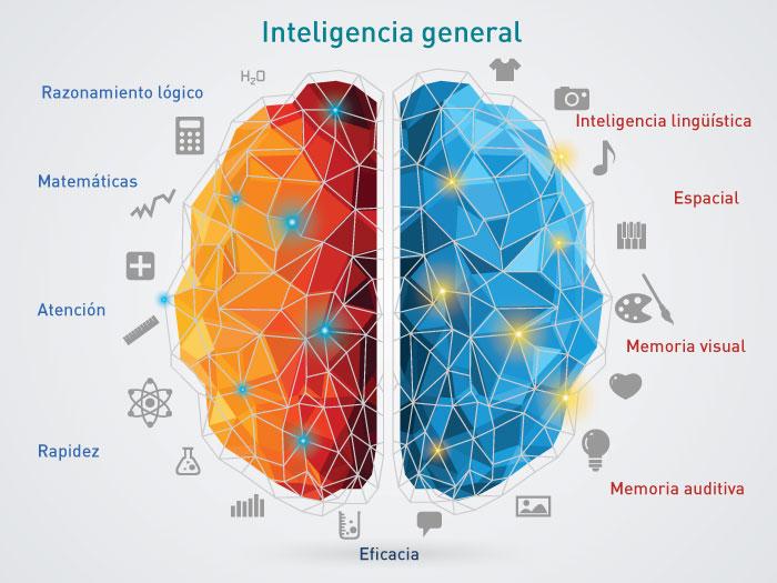La Inteligencia artificial humaniza el liderazgo