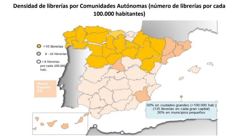 España: Los libreros en pie de guerra frente a Amazon